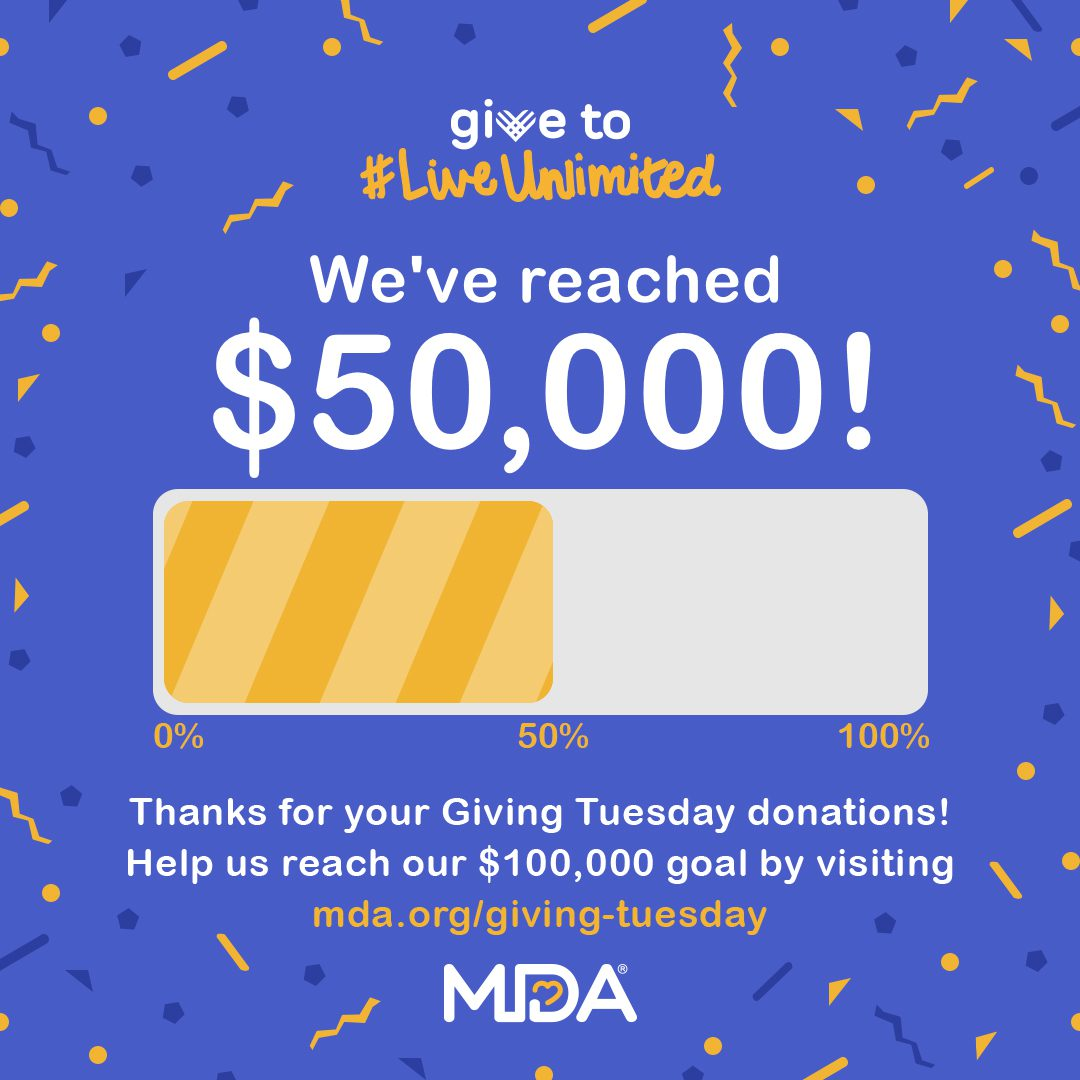 A social post saying that MDA has reached $50,000